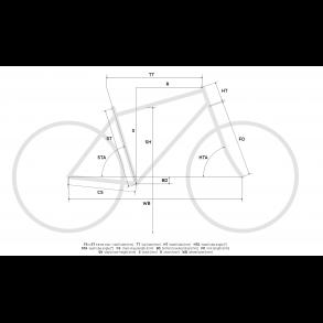Merida Geometri skema